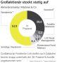 Klöckner & Co, Osram und Co im Übernahmekarussell ? hier können Anleger richtig absahnen