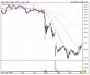 NuPathe Inc | Nasdaq: PATH | 4-Traders