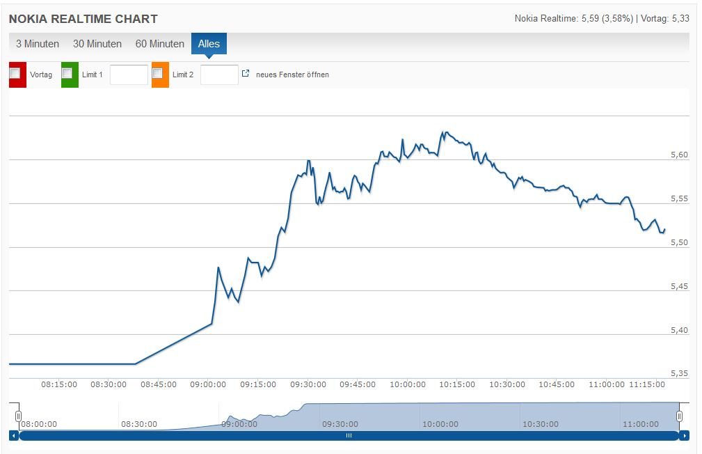 nok_chart_270717.jpg