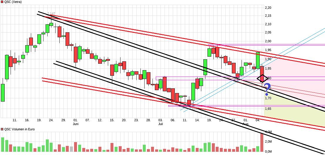 chart_quarter_qsc.png