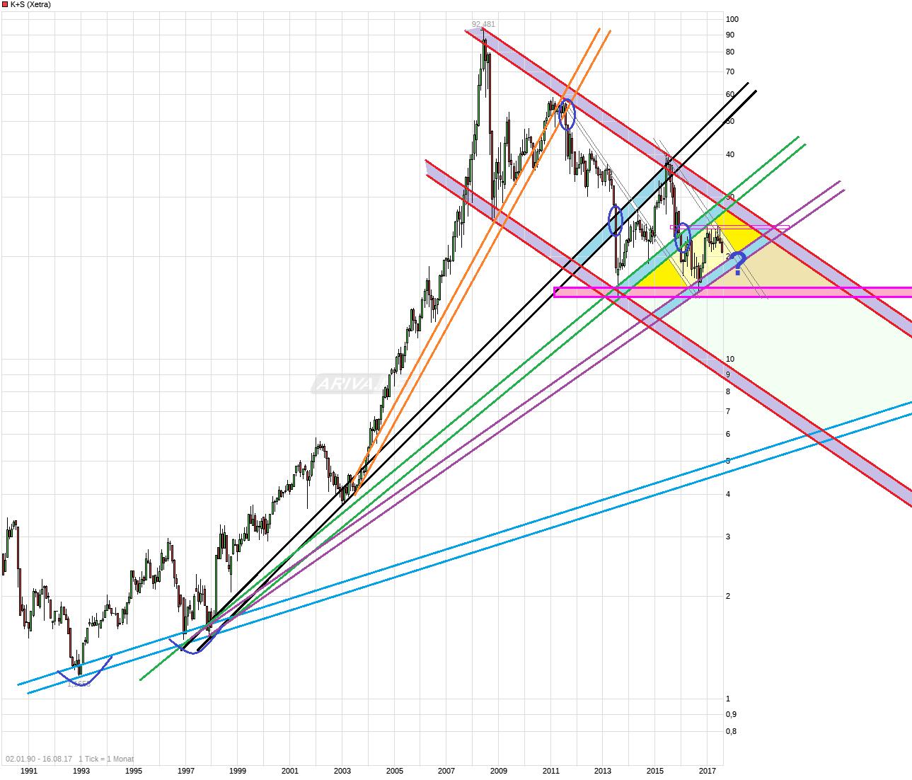 chart_all_ks.png