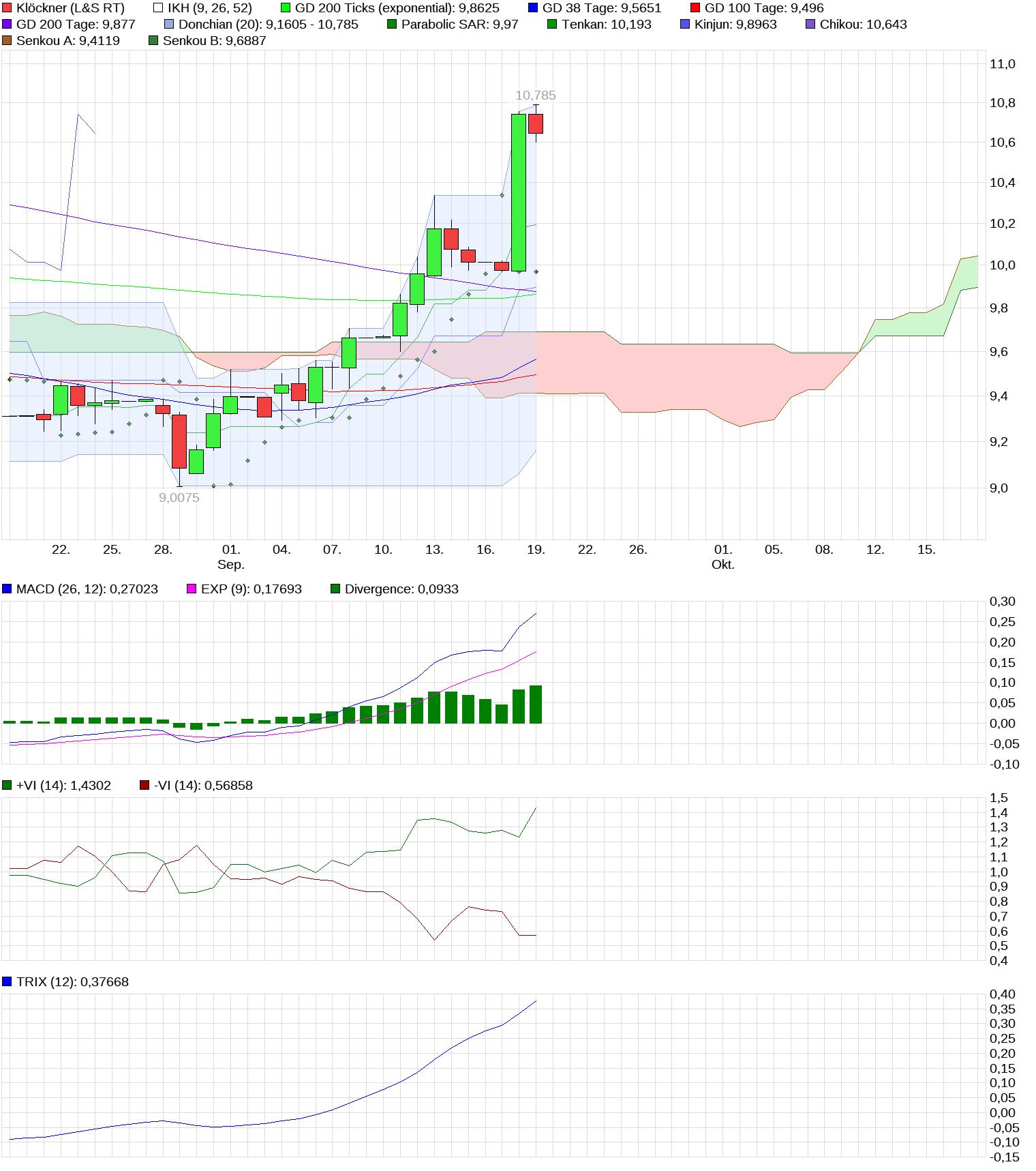 chart_month_kl__ckner.png