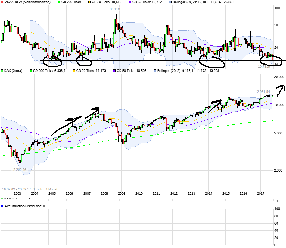 chart_all_vdax-new.png