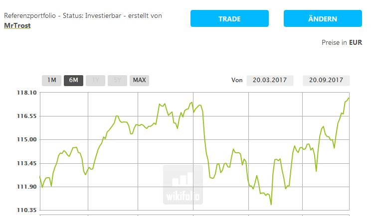 09_2017_neuer_hoch.png
