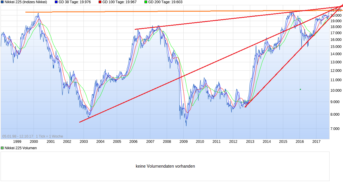 chart_all_nikkei225.png