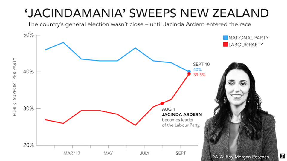 new-zealand-election-polling-v6.png