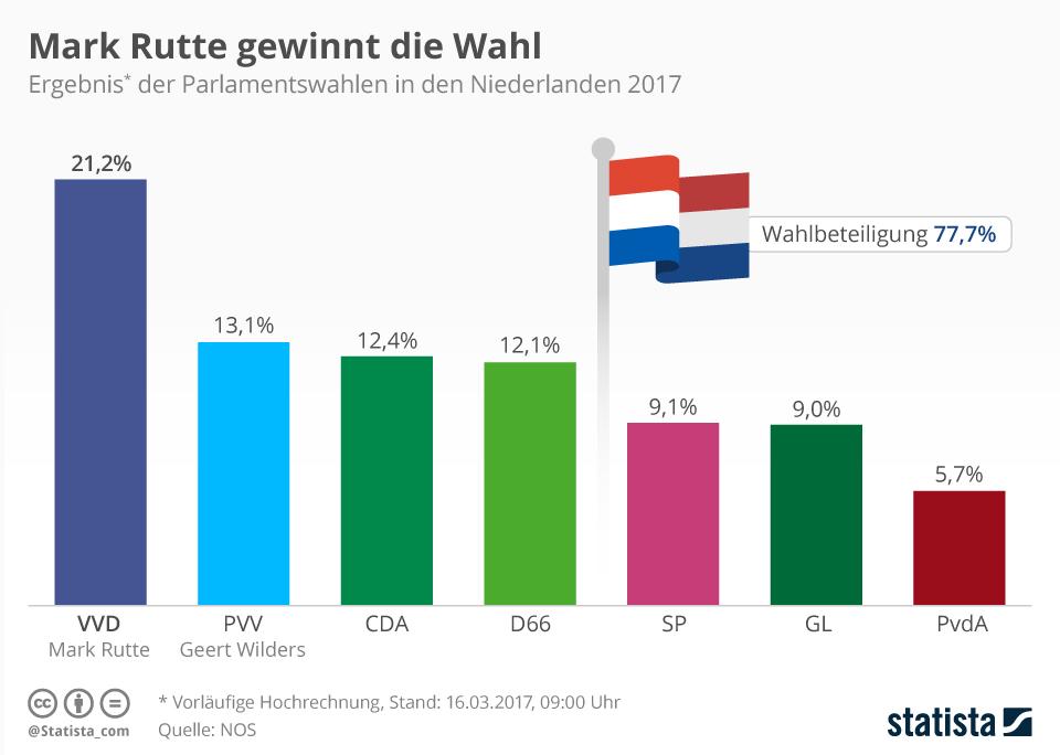 infografik_8531_ergebnis_der_parlamentswahl_i....jpg