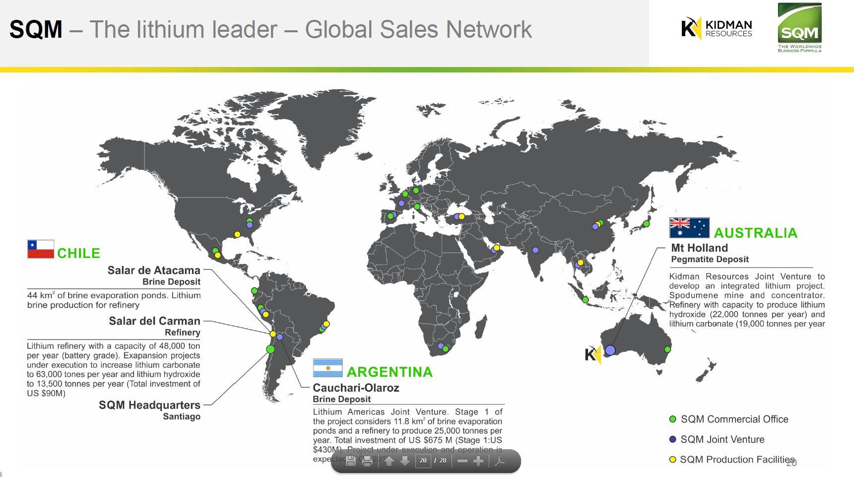 Nachrichten und Videos zu Lithium Americas