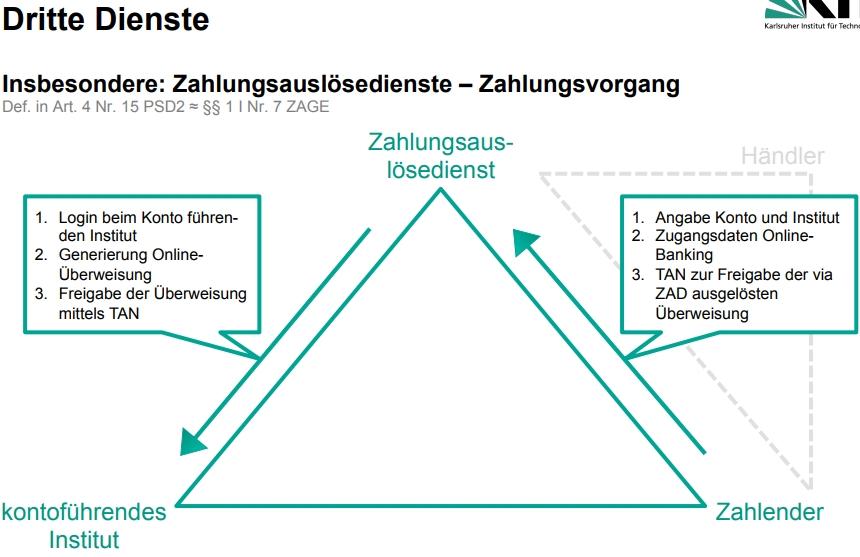 dritte_dienste_-_zahlungsvorgang.jpg