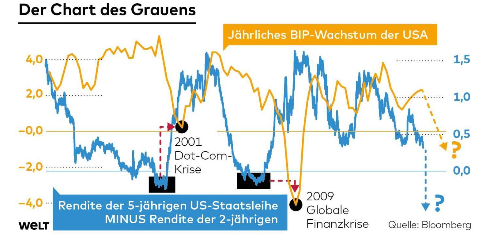 dwo-fi-chart-des-grauens-sk-jpg.jpg