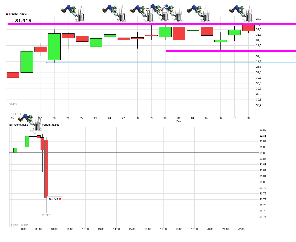 chart_free___freenet.png
