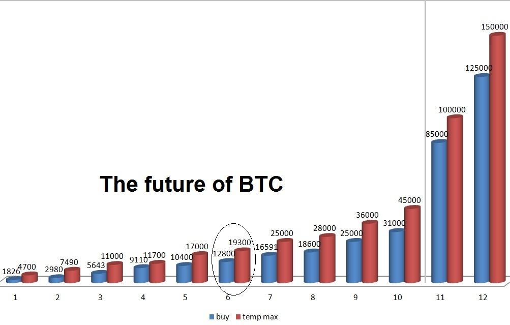the_future_of_btc_.jpg