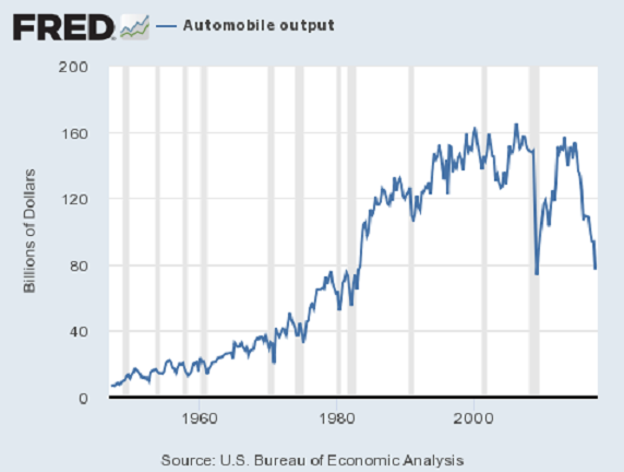 automobile_output.png