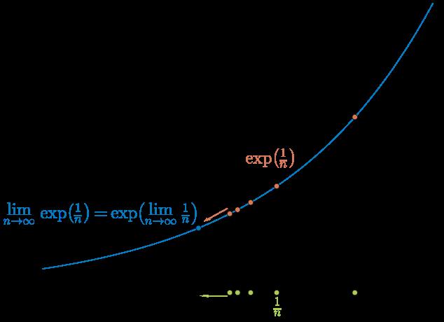 2018-01-17_exponentialfunkion.png