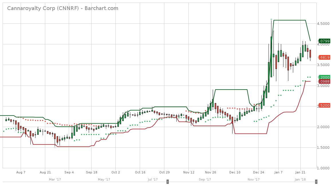 cnnrf_barchart_interactive_chart_01_26_2018.png