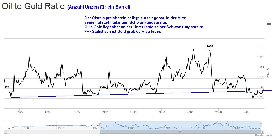 oil_gold_20180202.jpg