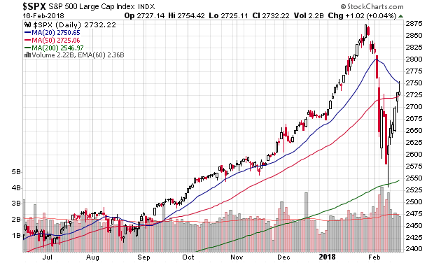 _spx_8m.png