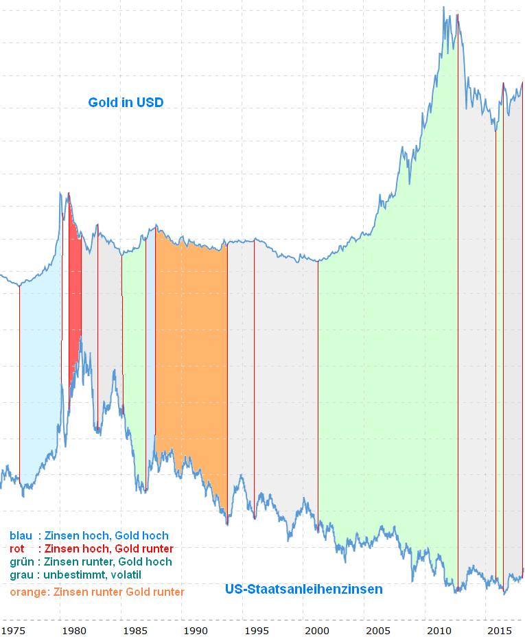 gold_bonds.png