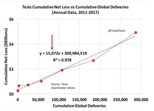 tesla-net-los-delivery.jpg