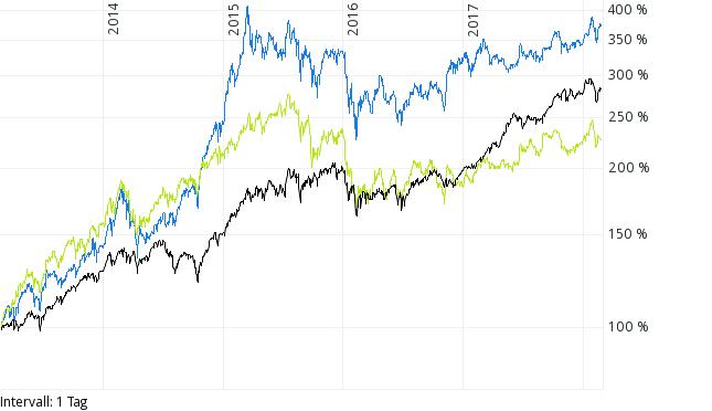 chart_vergleich.png