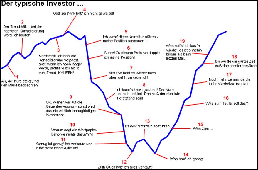 der_typische_investor_jpg.png