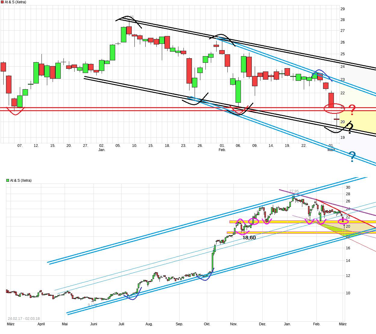 chart_quarter_ats.png