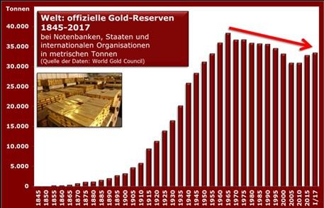 goldreserven111.jpg