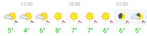 temperaturen.png