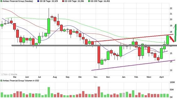chart_year_ambacfinancialgroup2.jpg