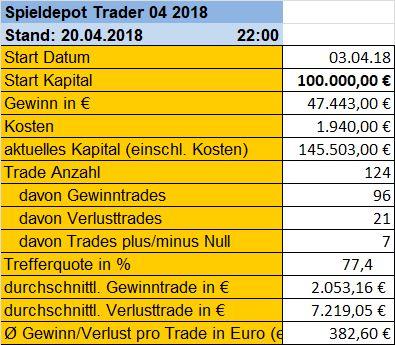 trader_20042018.jpg