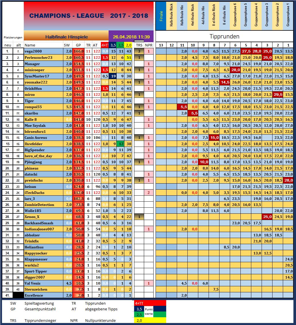 r_11_tabelle_halbfinale_hin.png