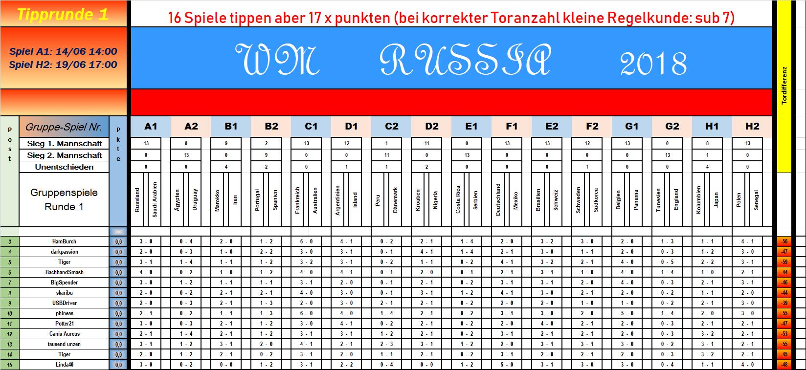 gruppenphase_1__erste_tipps.png