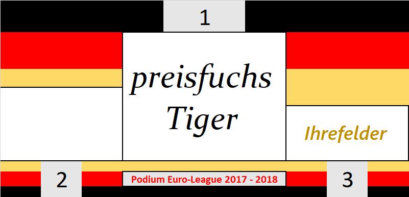 podium_el_2018.png