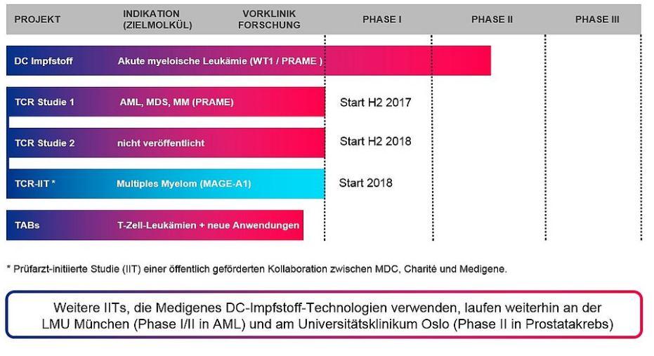 mdg_pipeline_05.jpg