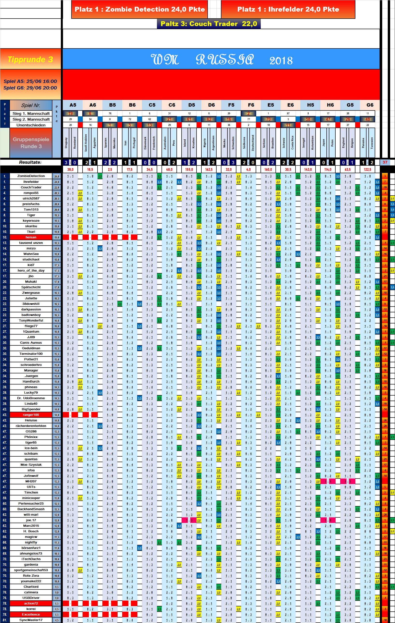 tabelle_vorrunde_3_spiel_16.png