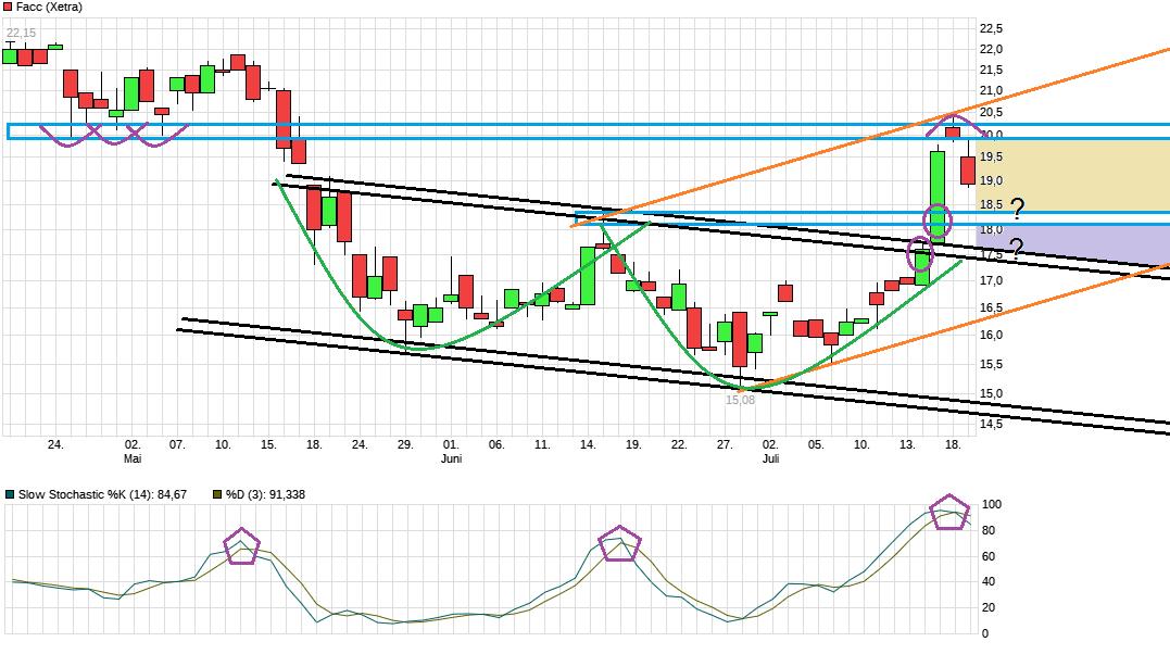 chart_quarter_facc.png