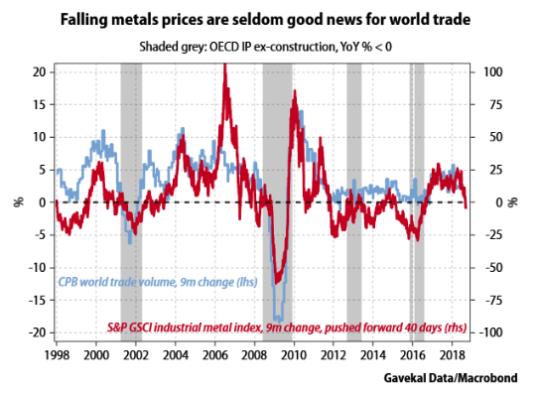 metallpreise_fallend_2018-08.png