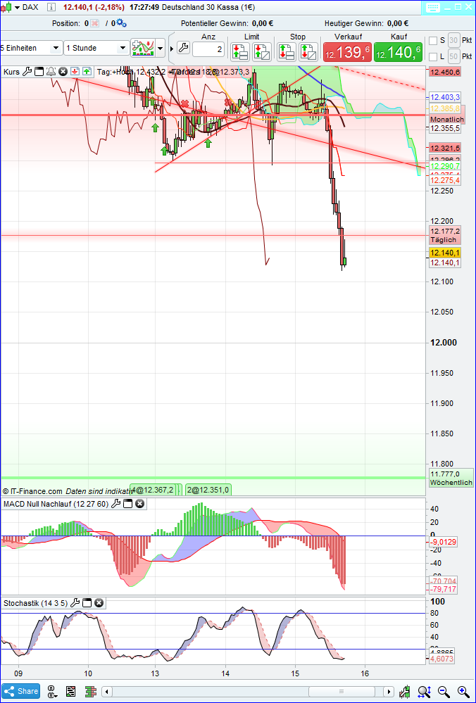 dax_1h.png