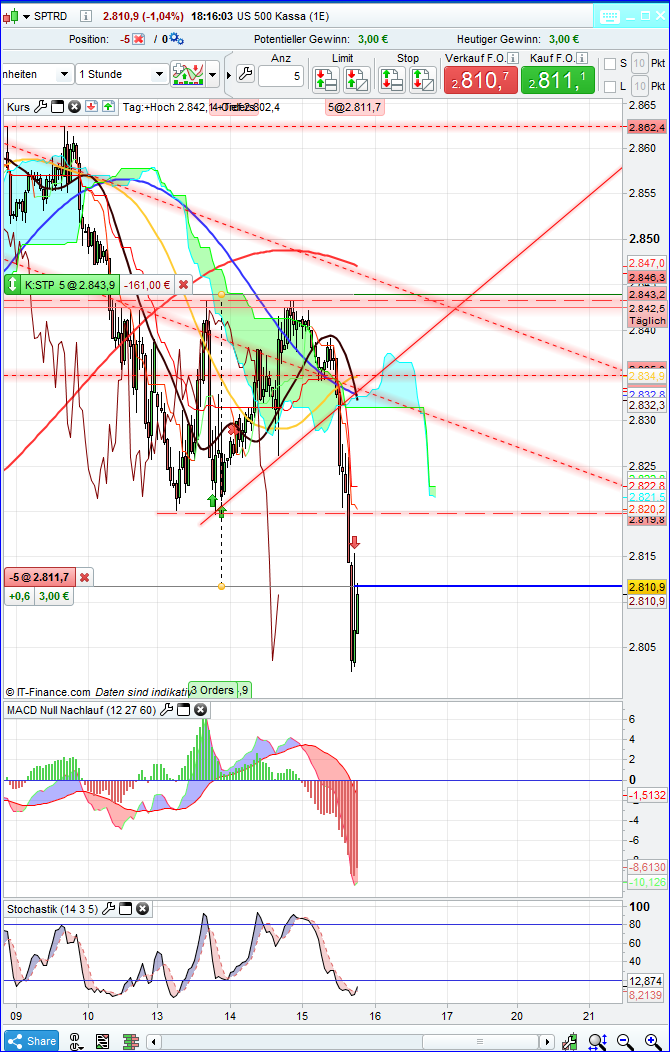 spx_1h.png