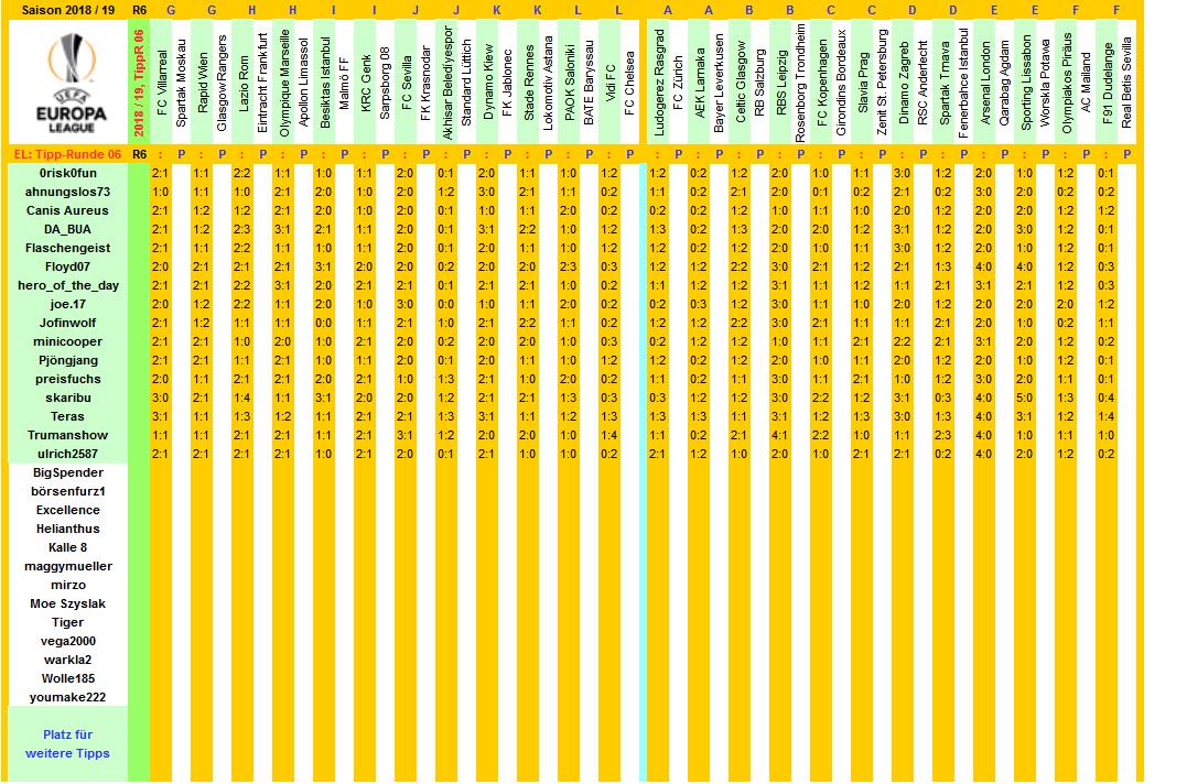 el-2018-19-tippers-r06-b.png