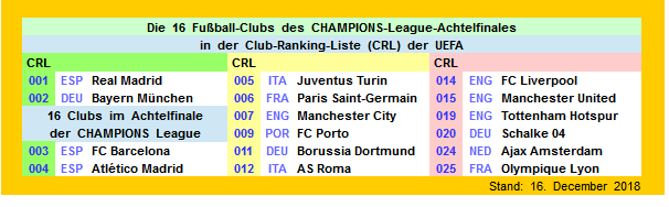 cl-2018-19-club-ranking-03.png