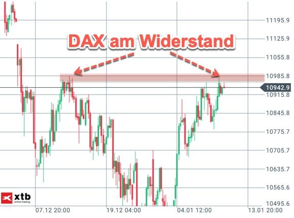 2019-01-11_dax-widerstand.jpg