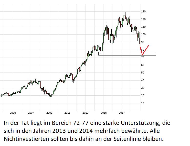 chart_all_henkelvz.png