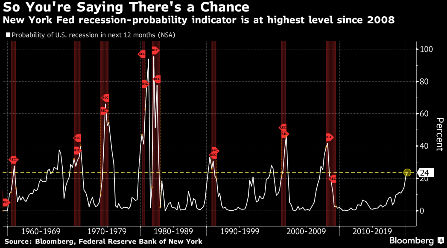 ny-fed-recession-index.png