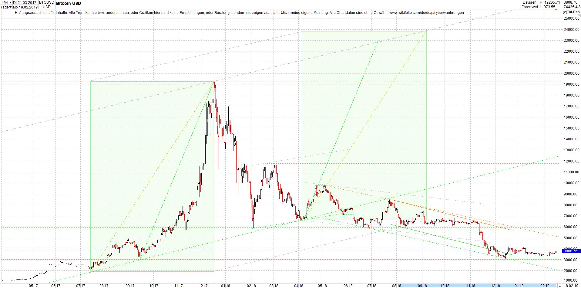 bitcoin_chart_von_heute_nachmittag.png