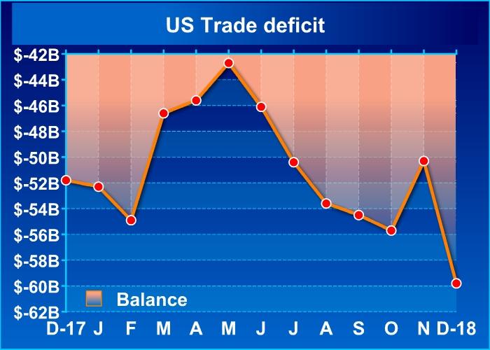 trade-balance-030619-lt.jpg