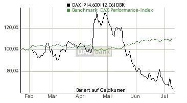 DB1942_20050711.png