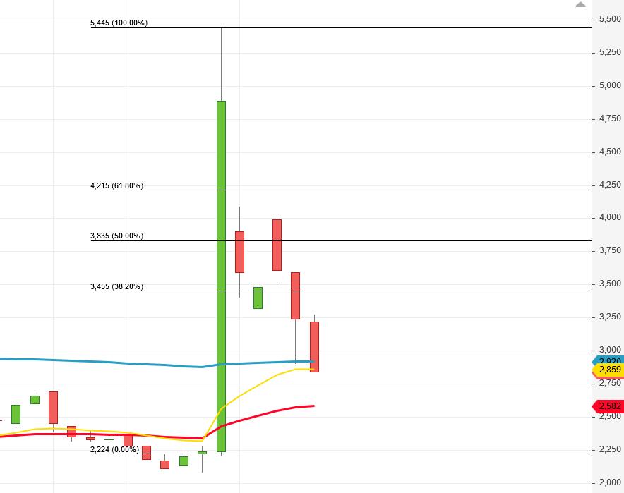 chart_aquabonty.png