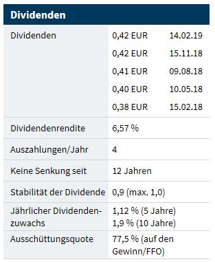 rds_dividende.png