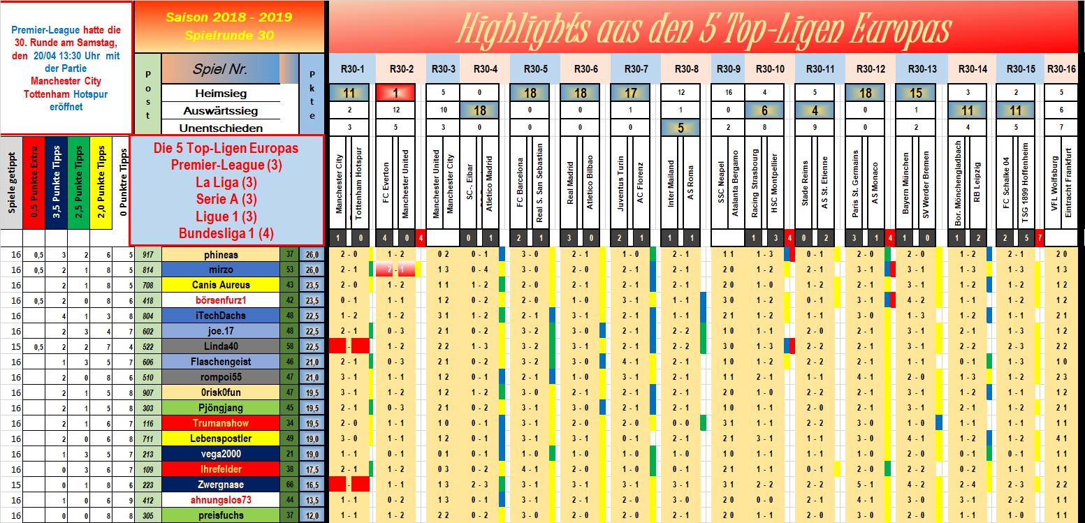 30_nach_den_sonntagspielen.png